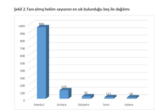 ttb-3-bin-474-saglik-calisani-covid-19-tanisi-aldi-720678-1.