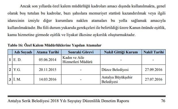 serik-belediyesi-nde-bu-kez-de-sinavsiz-memurluk-skandali-729154-1.