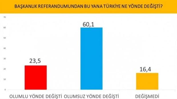 cumhurbaskanligi-secimi-anketi-imamoglu-erdogan-i-geride-birakti-737630-1.