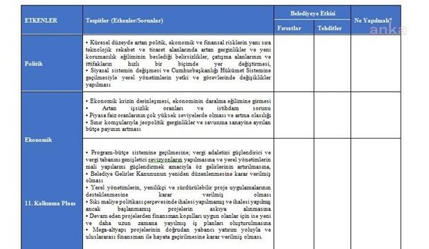 akp-li-sirnak-belediyesi-cumhurbaskanligi-hukumet-sistemi-ni-sorunlar-arasinda-siraladi-739432-1.