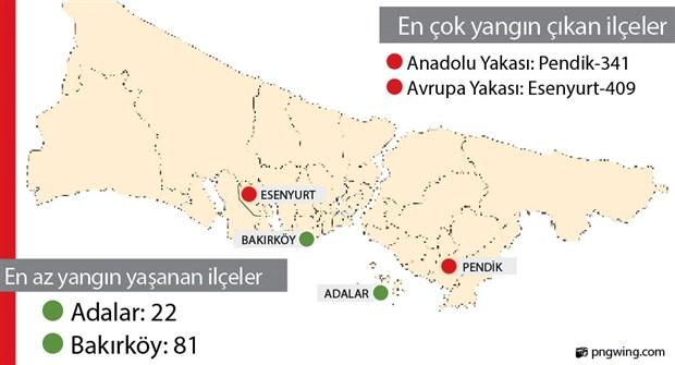 gunde-52-yangin-cikti-istanbul-u-yakan-sigara-oldu-746737-1.