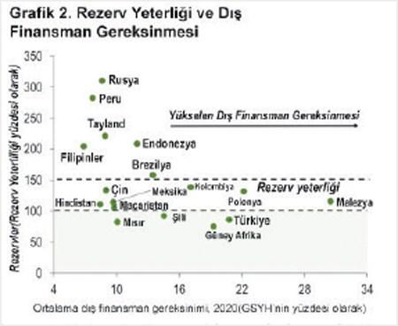 imf-raporlari-ve-iki-grafikte-turkiye-ekonomisi-750558-1.