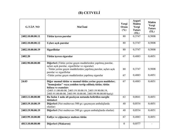 alkol-ve-tutun-urunlerinin-maktu-otv-tutari-artirildi-752604-1.