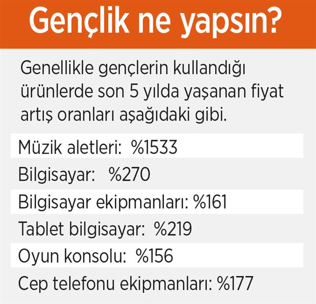 haziran-enflasyonu-bu-yil-zirveye-oynadi-752676-1.