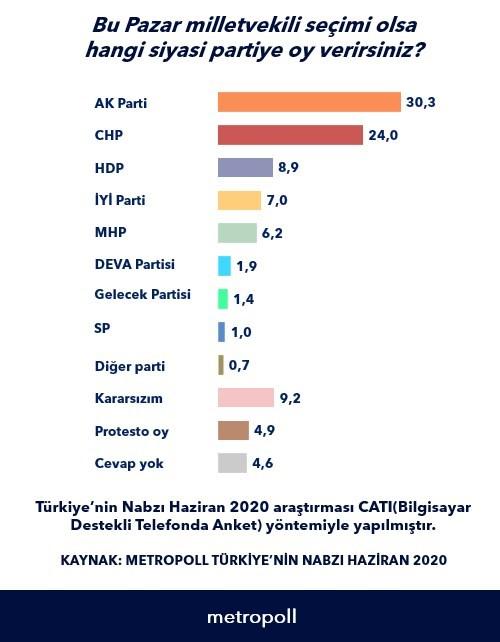 genar-arastirma-baskani-aktas-ak-parti-nin-oylari-radikal-bir-gerilemeye-sahip-olacacak-754212-1.