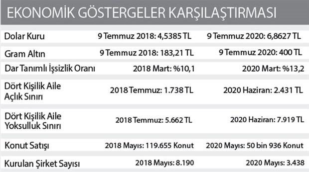 turkiye-yi-ucuracakti-ama-sinifta-birakti-754875-1.