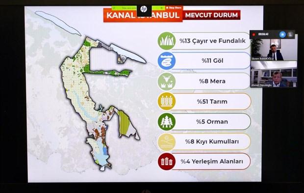 imamoglu-ibb-nin-2009-da-kesinlikle-yapilmamali-dedigi-her-sey-kanal-istanbul-da-var-757552-1.