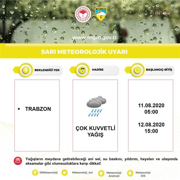 meteoroloji-den-3-il-icin-saganak-uyarisi-766891-1.