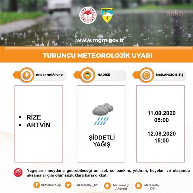 meteoroloji-den-3-il-icin-saganak-uyarisi-766892-1.