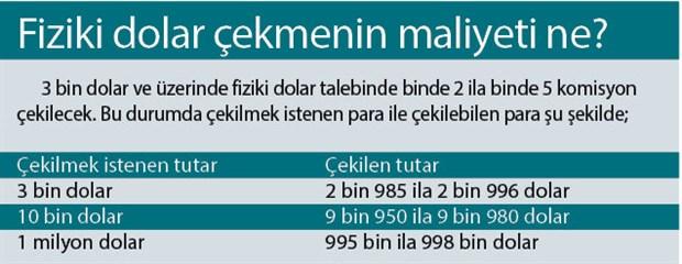 bankadan-doviz-cekmek-isteyen-komisyon-odeyecek-768533-1.