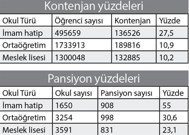 pansiyonda-da-imam-hatip-780889-1.