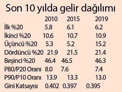 zenginler-ve-oteki-turkiye-782801-1.