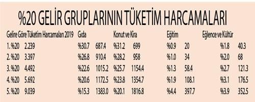 zenginler-ve-oteki-turkiye-782802-1.