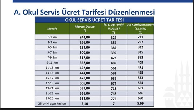 istanbul-da-ogrenci-ve-personel-servis-ucretlerine-zam-784723-1.