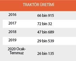 traktor-fiyatlari-ciftciyi-zora-soktu-784422-1.
