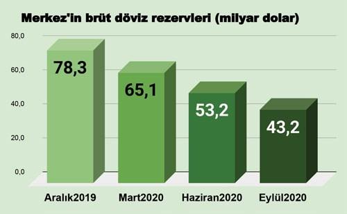 erdogan-in-tezi-coktu-merkez-enflasyonu-durdurmak-icin-faiz-artirdi-784831-1.