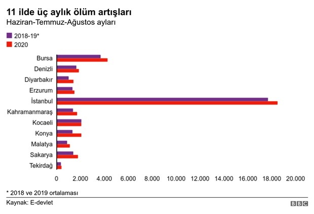 salgin-doneminde-11-ilde-olagandisi-olum-artisi-784993-1.