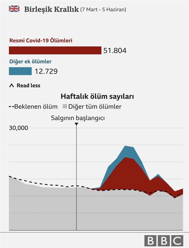 salgin-doneminde-11-ilde-olagandisi-olum-artisi-784994-1.