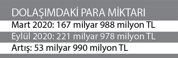 nerede-bu-paralar-785672-1.