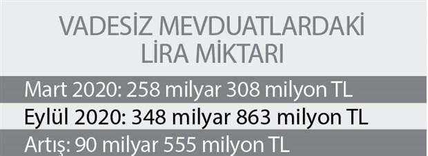 nerede-bu-paralar-785673-1.