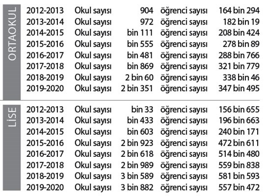 ozel-okul-sayisi-8-yilda-8-bin-artti-785619-1.