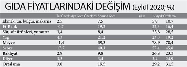 dolar-uctu-halkin-enflasyonu-artti-785961-1.