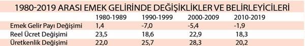 kuresel-ekonomide-yeni-bir-kayip-on-yil-mi-786348-1.