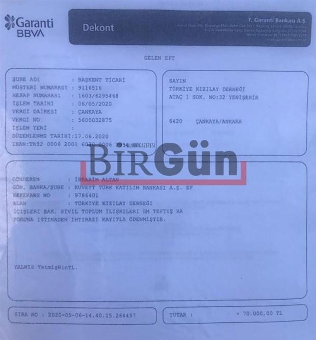 kizilay-baskani-ile-genel-muduru-ne-kesilen-para-cezalarinin-belgelerine-birgun-ulasti-788488-1.