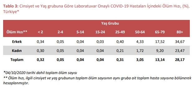 bakanlik-haftalik-covid-19-durum-raporunu-acikladi-istanbul-da-yeni-hasta-sayisi-yuzde-15-7-artti-790300-1.