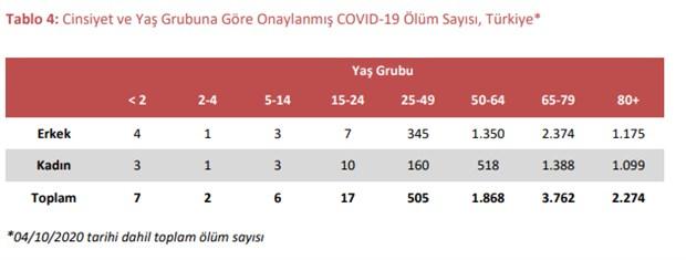 bakanlik-haftalik-covid-19-durum-raporunu-acikladi-istanbul-da-yeni-hasta-sayisi-yuzde-15-7-artti-790301-1.