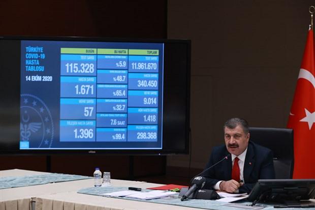 koca-acikladi-istanbul-daki-koronavirus-vakalarinda-son-1-ayda-yuzde-50-artis-var-792785-1.