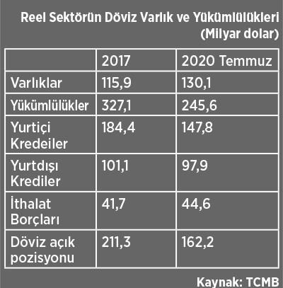 turkiye-nin-bir-yilda-cevrilmesi-gereken-borclari-794696-1.