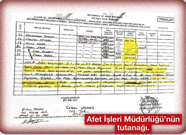 belgesi-ortaya-cikti-elazig-depreminde-14-can-goz-gore-gore-olume-gonderilmis-801739-1.
