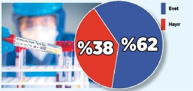 anket-hafta-sonu-sokaga-cikma-yasagi-uygulanmali-mi-805452-1.