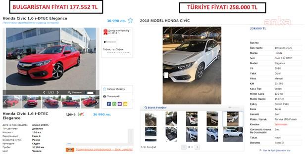 bulgaristan-da-91-bin-lira-olan-araba-turkiye-de-168-bin-lira-811680-1.