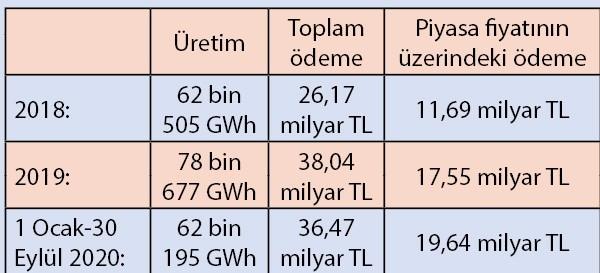 enerjide-vurgun-var-813235-1.