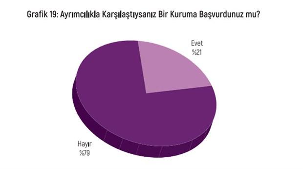 turkiye-de-ayrimcilik-algisi-raporu-egitim-duzeyi-yukseldikce-hukuka-guvensizlik-artiyor-819947-1.