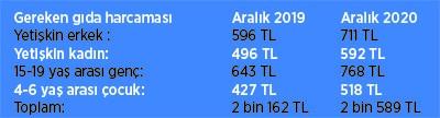 asgari-ucretli-yine-aclikla-sinanacak-822824-1.