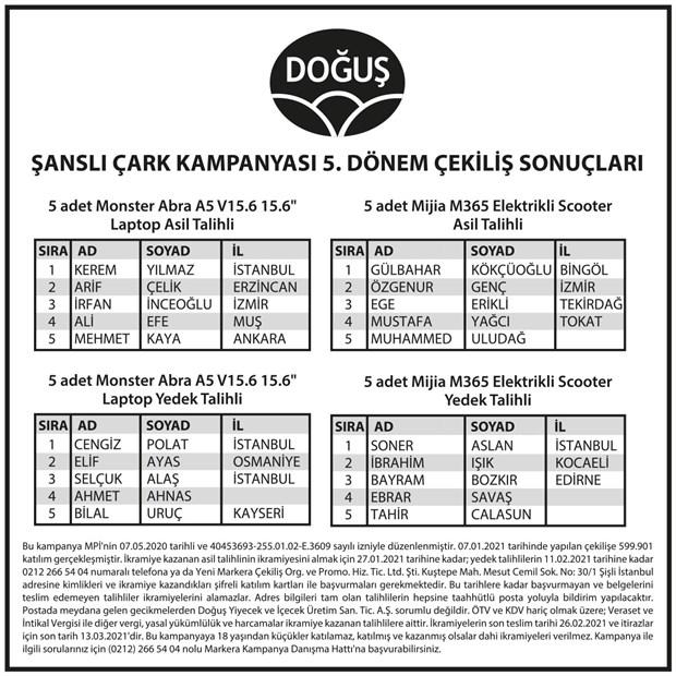 sansli-cark-kampanyasi-5-donem-cekilis-sonuclari-828003-1.