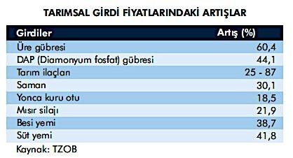 2021-in-basinda-tarim-ve-gidaya-bakis-829877-1.