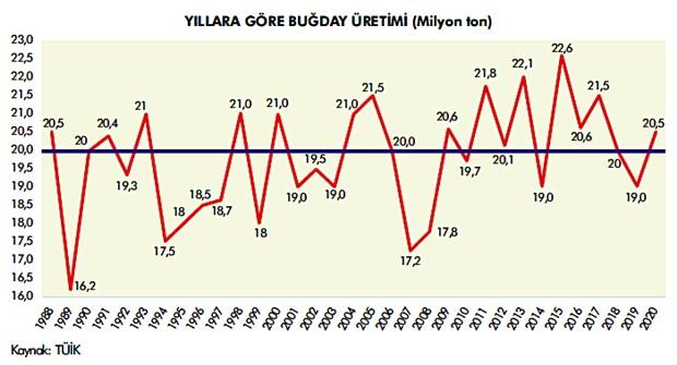 2021-in-basinda-tarim-ve-gidaya-bakis-829878-1.
