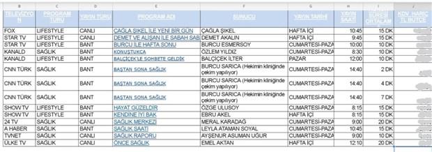 bildirici-paylasti-tv-programlarinda-doktorlara-uygulanan-ucret-tarifesi-ne-829868-1.