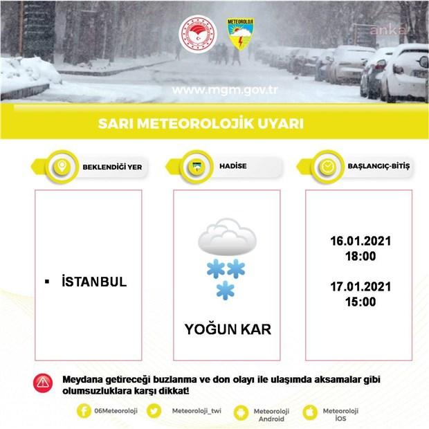 meteoroloji-saat-verdi-istanbul-icin-yogun-kar-yagisi-uyarisi-829932-1.