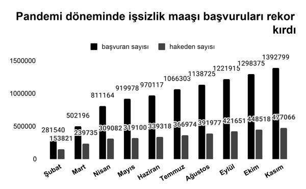 is-de-yok-issizlik-maasi-da-830136-1.