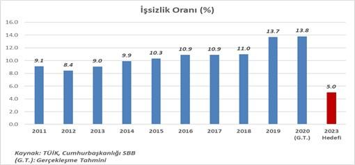 erdogan-turkiye-yi-2023-hedefleriyle-biz-bulusturacagiz-dedi-oztrak-10-yil-onceki-hedefleri-sordu-831214-1.