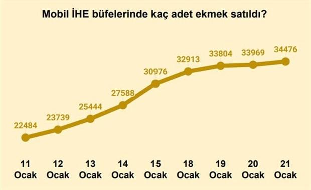 akp-nin-ekmekle-imtihani-832757-1.