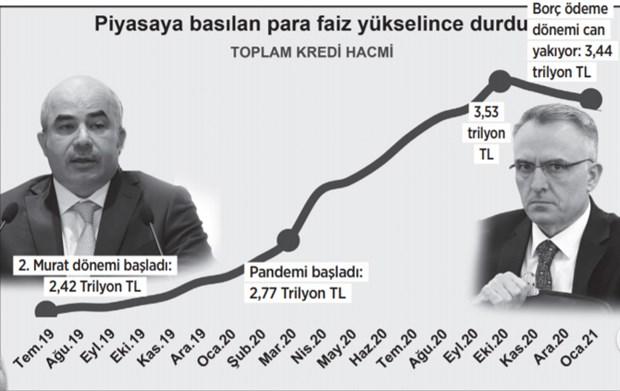 erdogan-in-sevmedigi-veriler-833119-1.