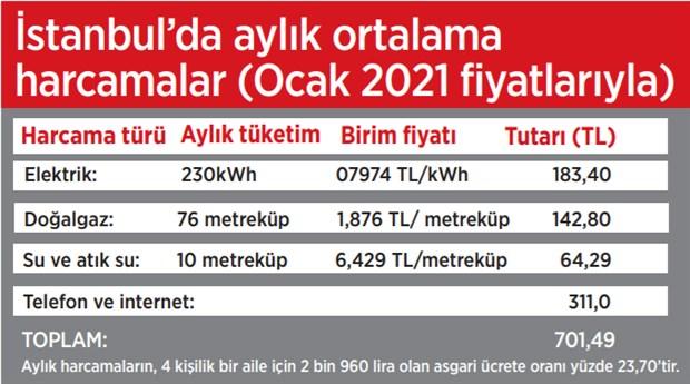 enerji-tuketimimiz-disa-bagimli-834221-1.