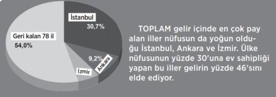 zenginligin-kara-deligi-istanbul-834776-1.