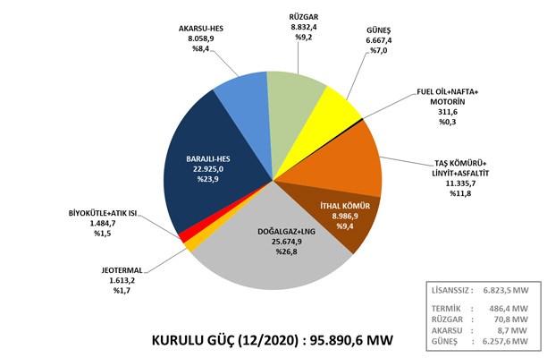 elektrik-sisteminin-fiili-durumu-835210-1.